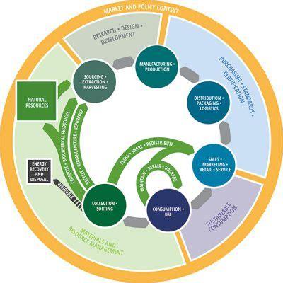 Net framework research paper